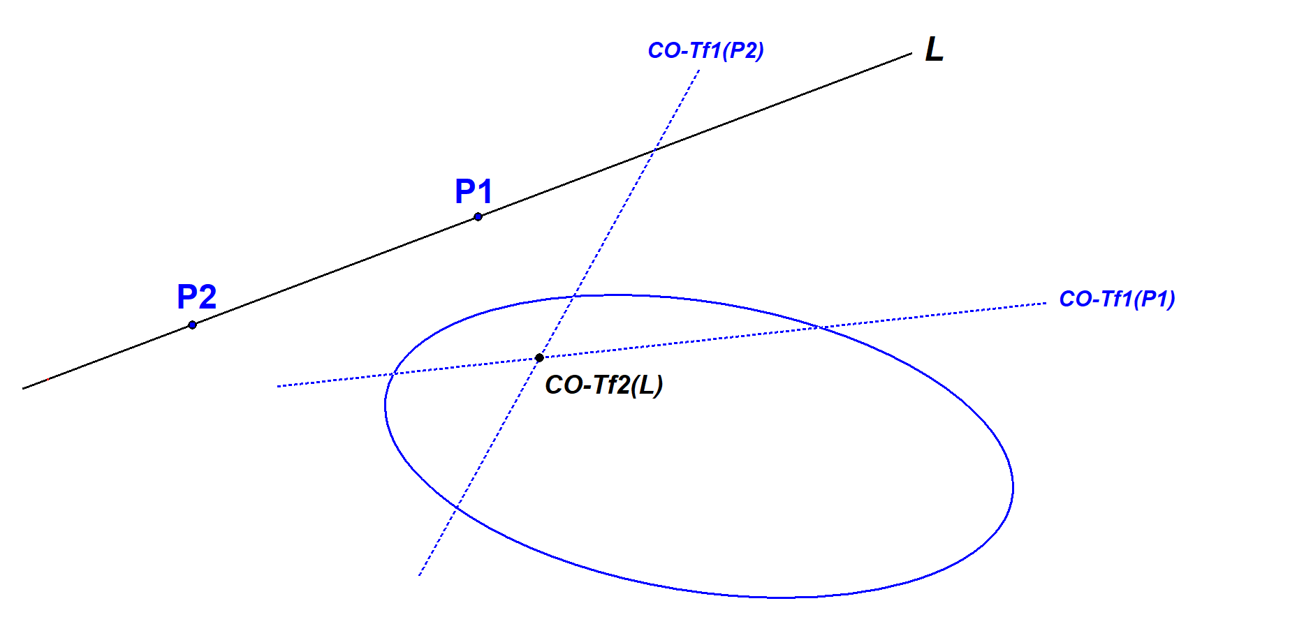 CO Tf2 Conical Pole 01