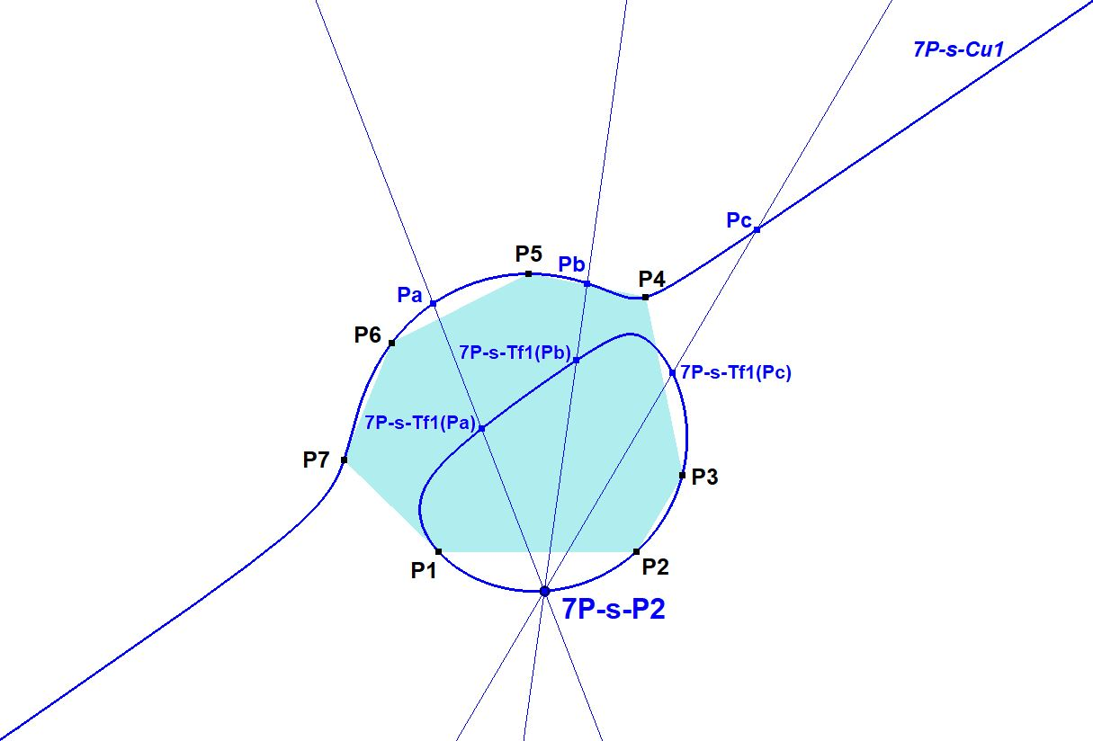 7P s P2  CB pivot of the 7P Circular Cubic 01