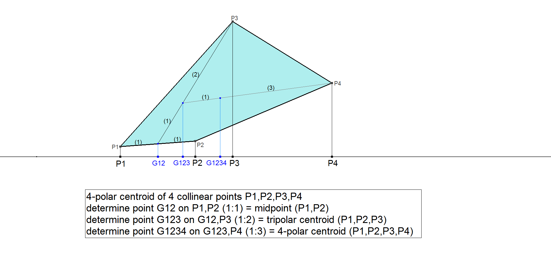 nL n P8 MVP Centroid 4 Polar explanation 01
