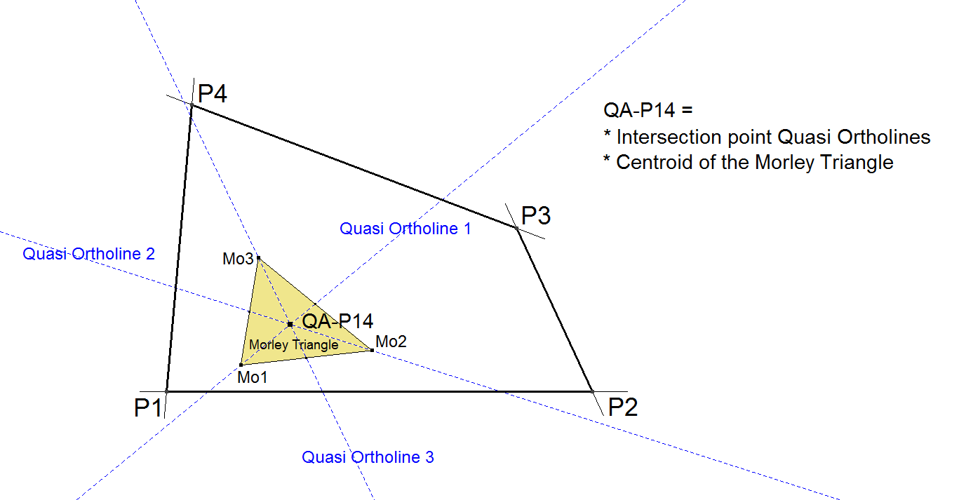 QA-P14-CentroidMorleyTriangle-00