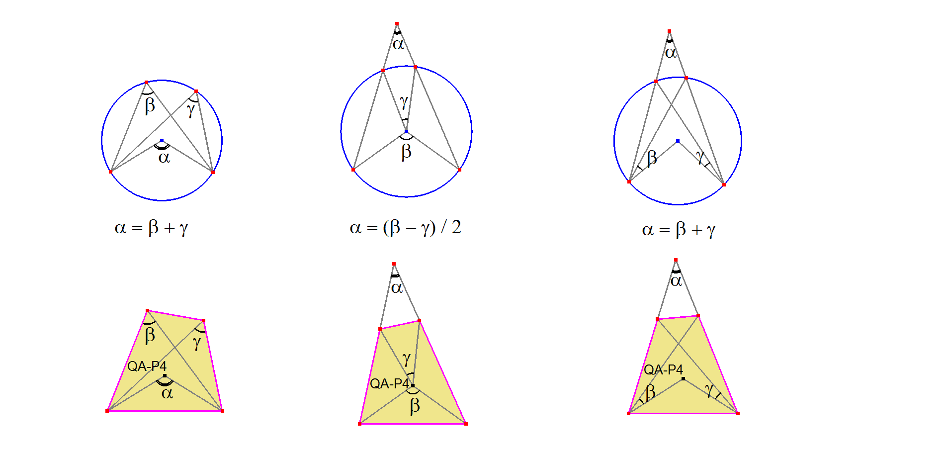 QA-P4-Angles-vs-CircleAngles-03