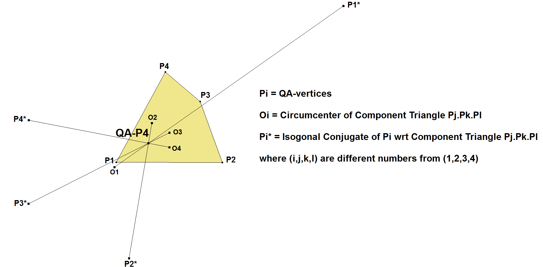 QA P4 Isogonal Center 00