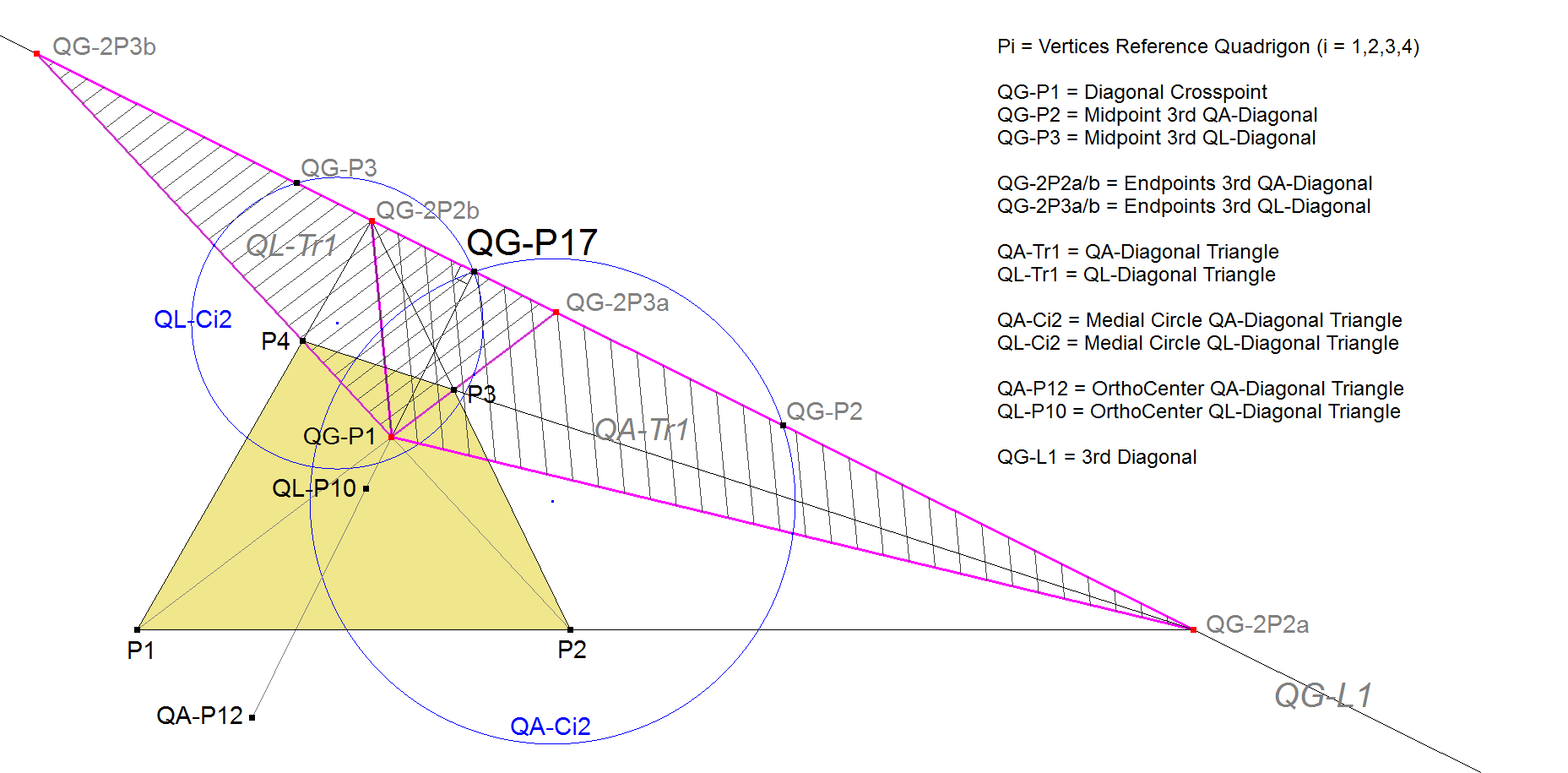 QG-P17-Projection of QG-P1 on QG-L1-03