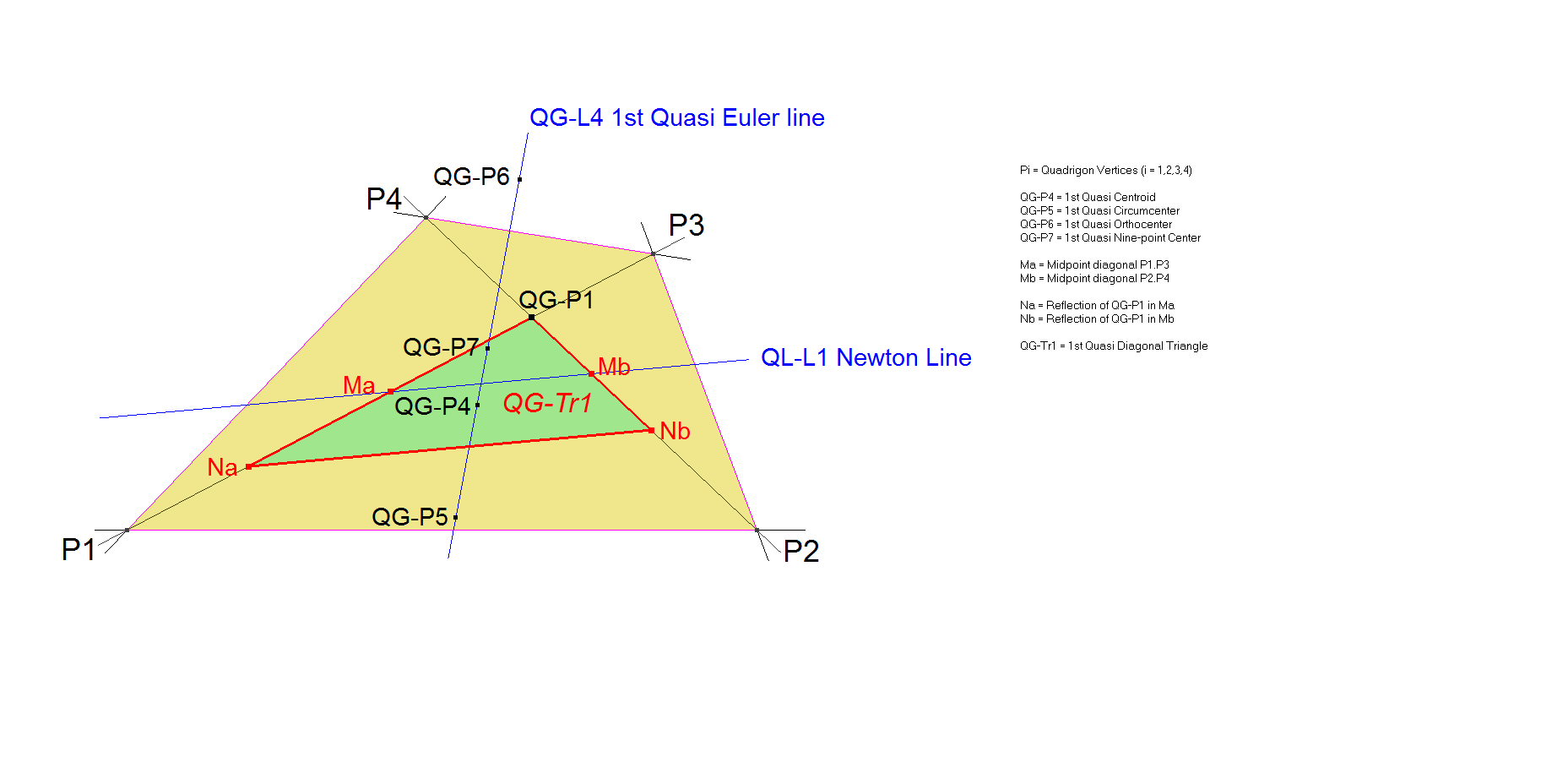 QG-Tr1-1st-QuasiDiagonalTriangle-01