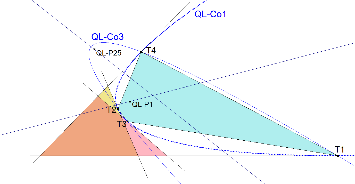 QL-Co3-2nd-Parabola-00