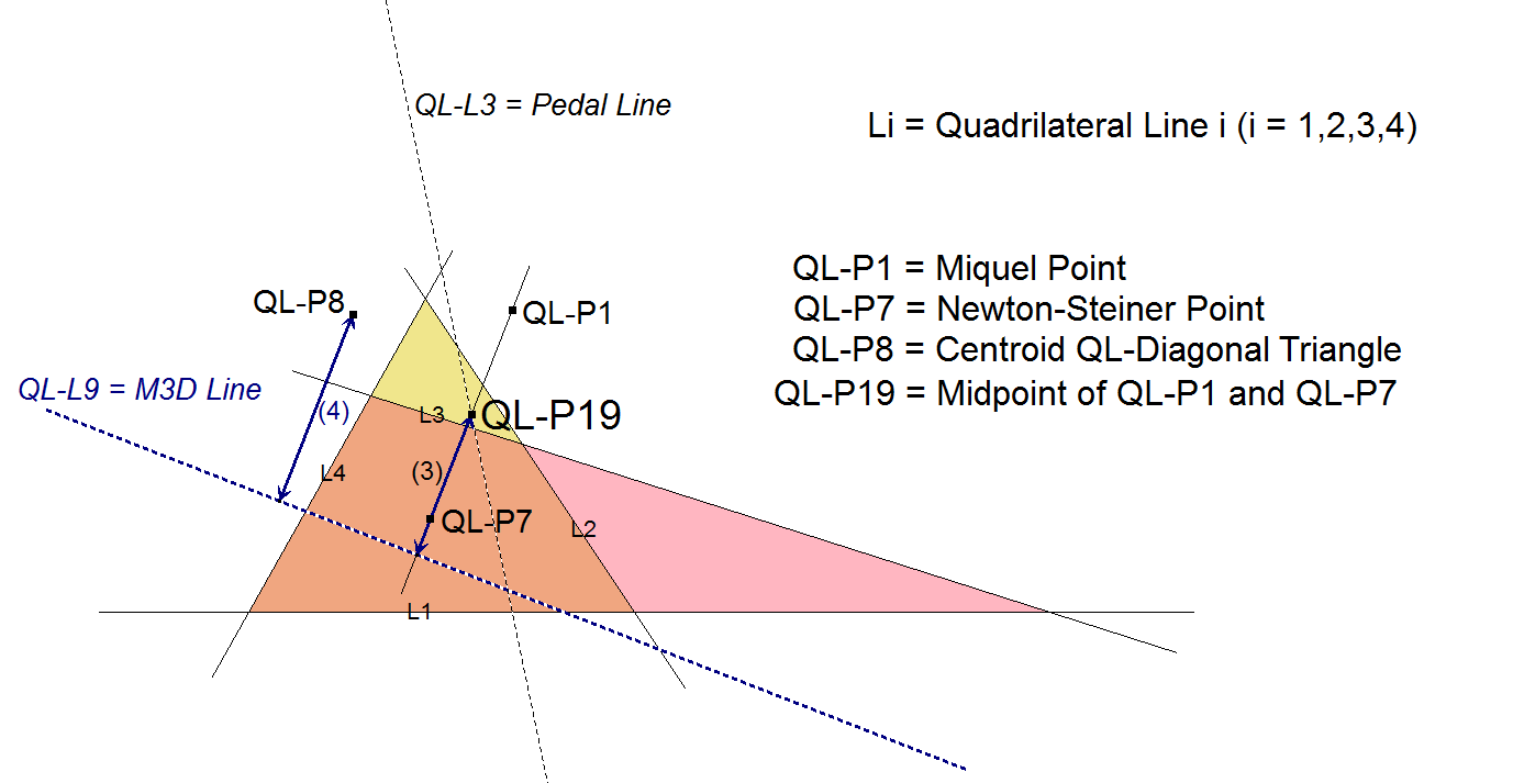 QL-P19-Midpoint QL-P1 and QL-P7