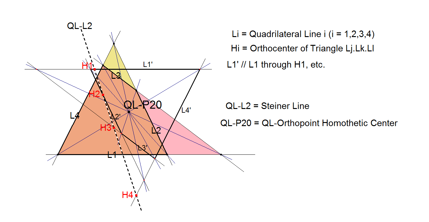 QL-P20-Orthocenter-Homothetic-Center